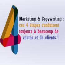 Copywriting et marketing: les 4 étapes de vente et de clientelle
